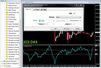 CCI_chart3.jpg