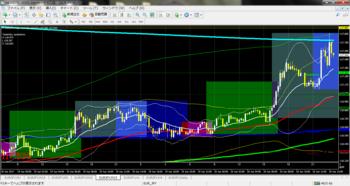 eurjpy-m15-ads-securities-llc-3.png